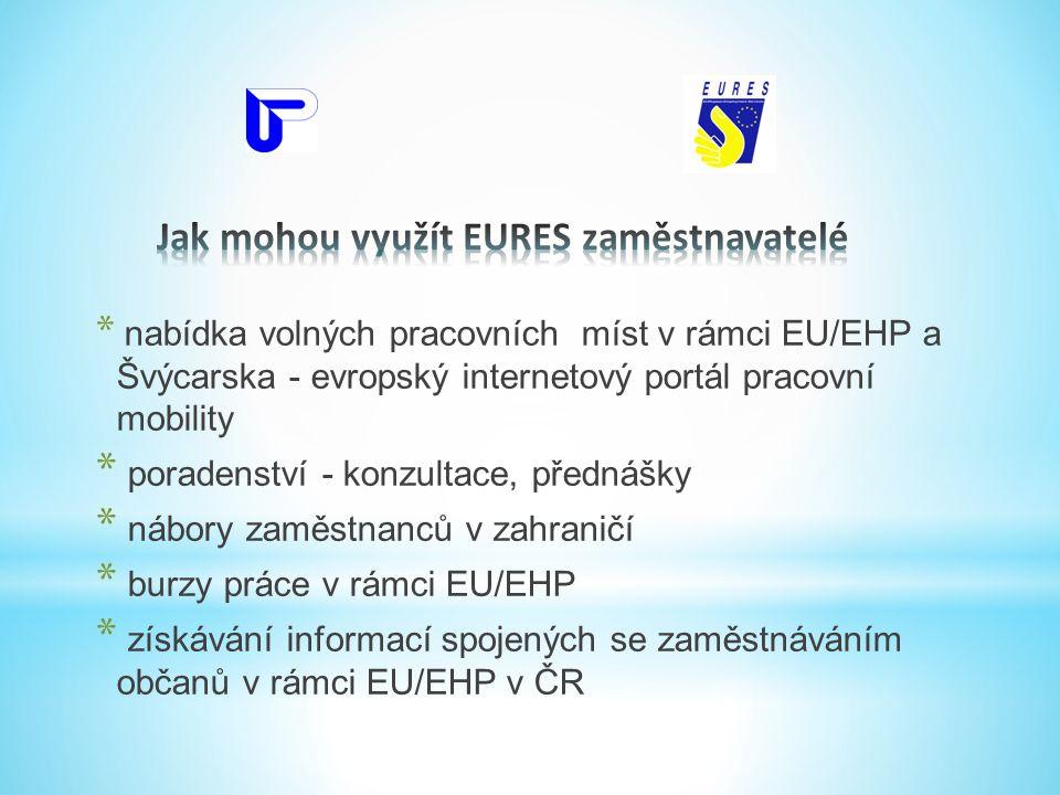 Jak mohou využít EURES zaměstnavatelé