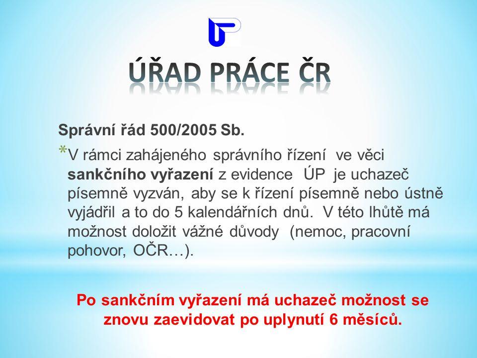ÚŘAD PRÁCE ČR Správní řád 500/2005 Sb.