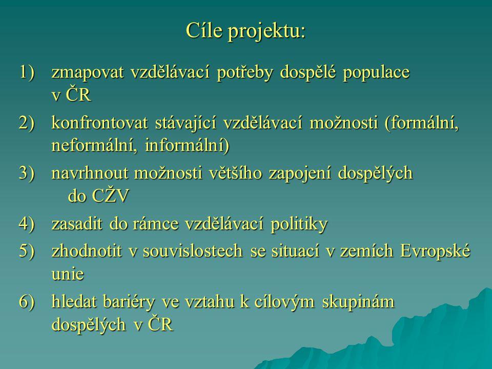Cíle projektu: zmapovat vzdělávací potřeby dospělé populace v ČR