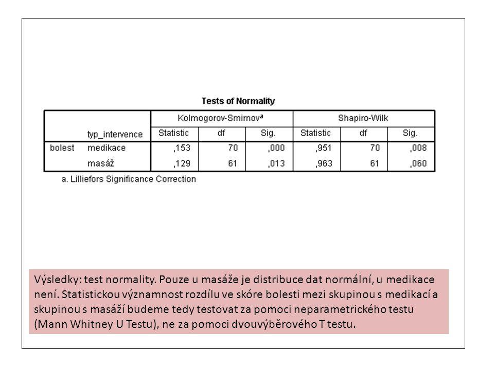 Výsledky: test normality