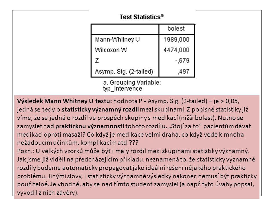 Výsledek Mann Whitney U testu: hodnota P - Asymp. Sig