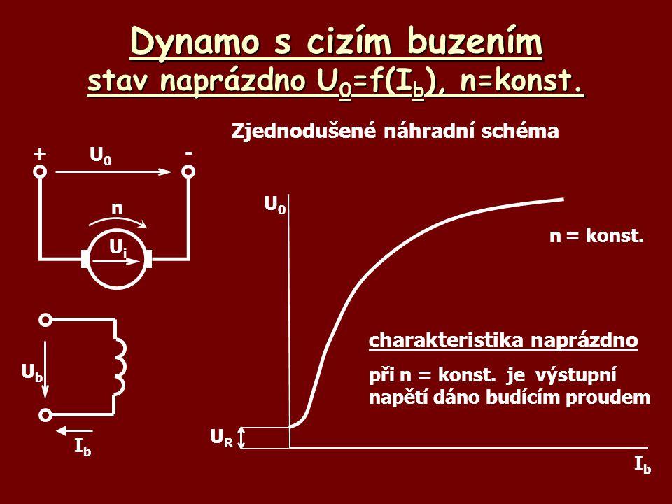 Dynamo s cizím buzením stav naprázdno U0=f(Ib), n=konst.