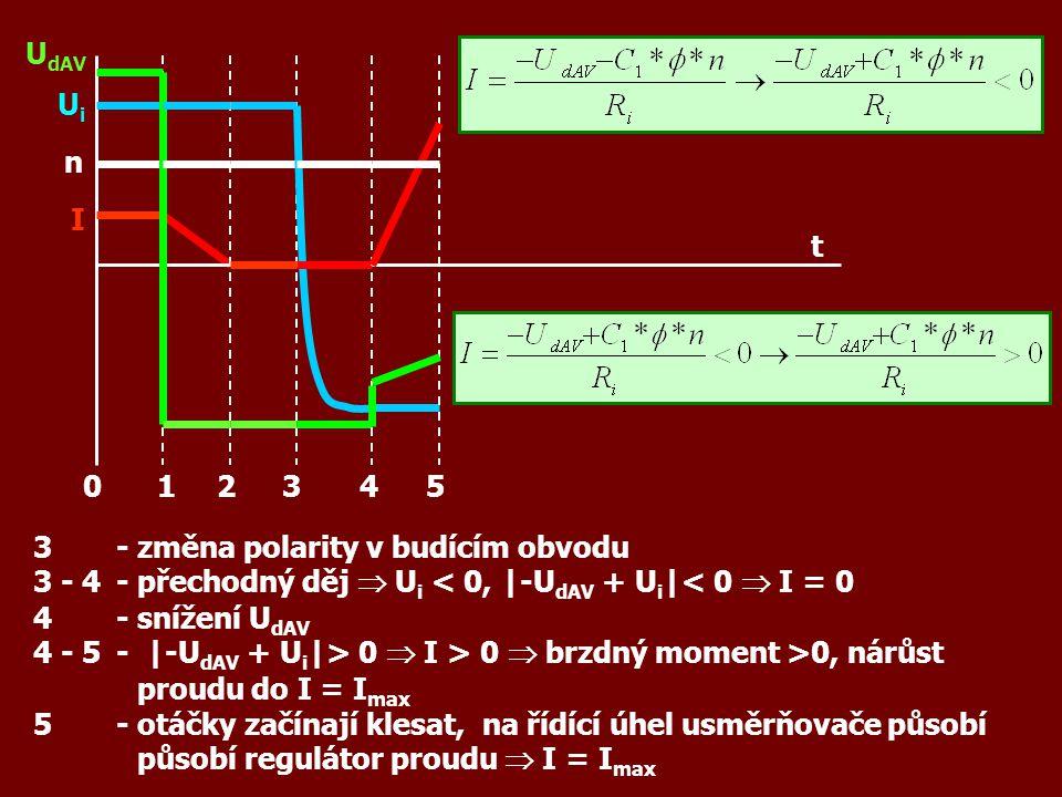 n UdAV. Ui. I. 1. 2. 3. t. 4. 5. 3 - změna polarity v budícím obvodu. 3 - 4 - přechodný děj  Ui < 0, |-UdAV + Ui|< 0  I = 0.
