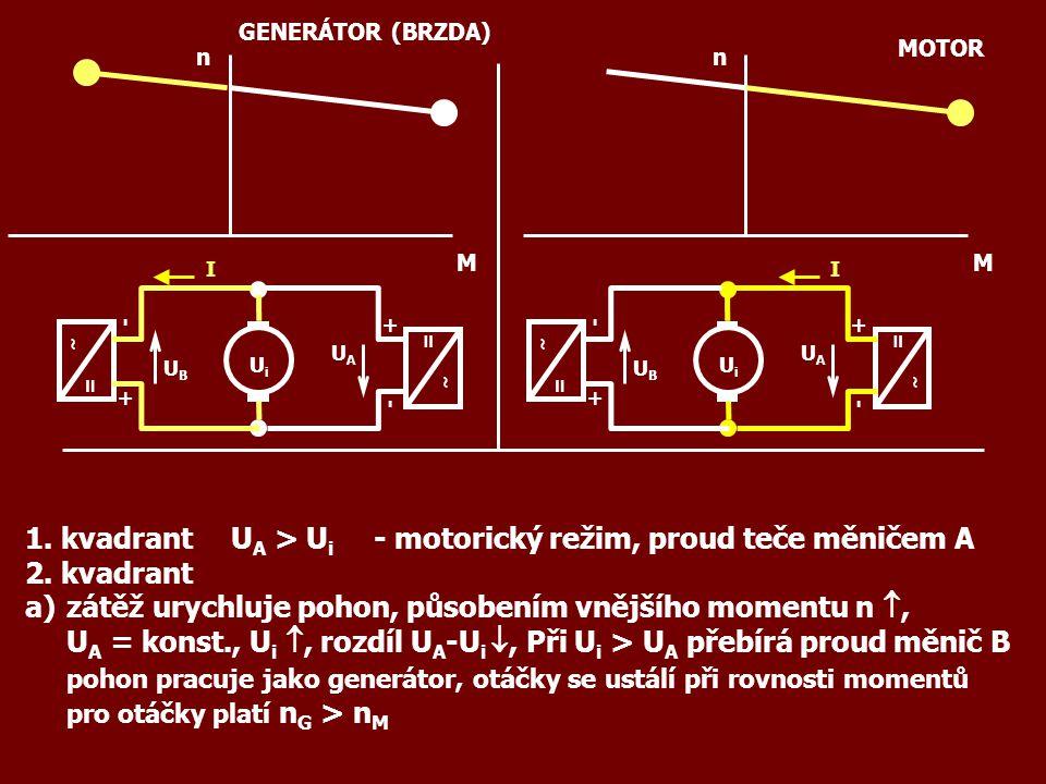 1. kvadrant UA > Ui - motorický režim, proud teče měničem A