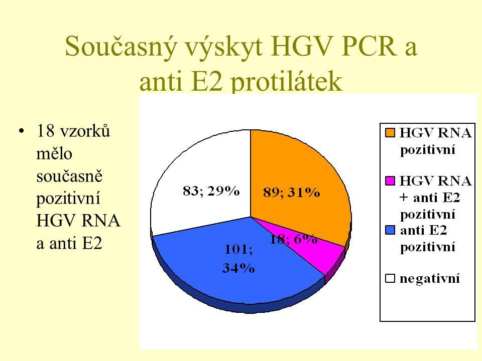 Současný výskyt HGV PCR a anti E2 protilátek