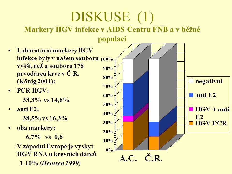 DISKUSE (1) Markery HGV infekce v AIDS Centru FNB a v běžné populaci