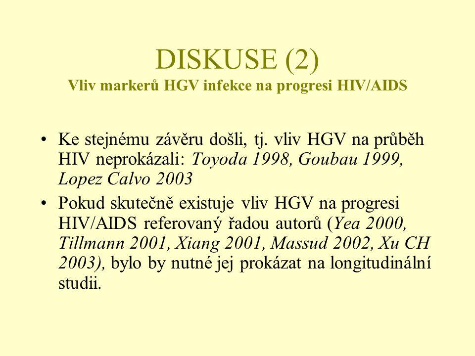 DISKUSE (2) Vliv markerů HGV infekce na progresi HIV/AIDS