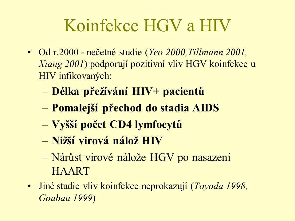 Koinfekce HGV a HIV Délka přežívání HIV+ pacientů