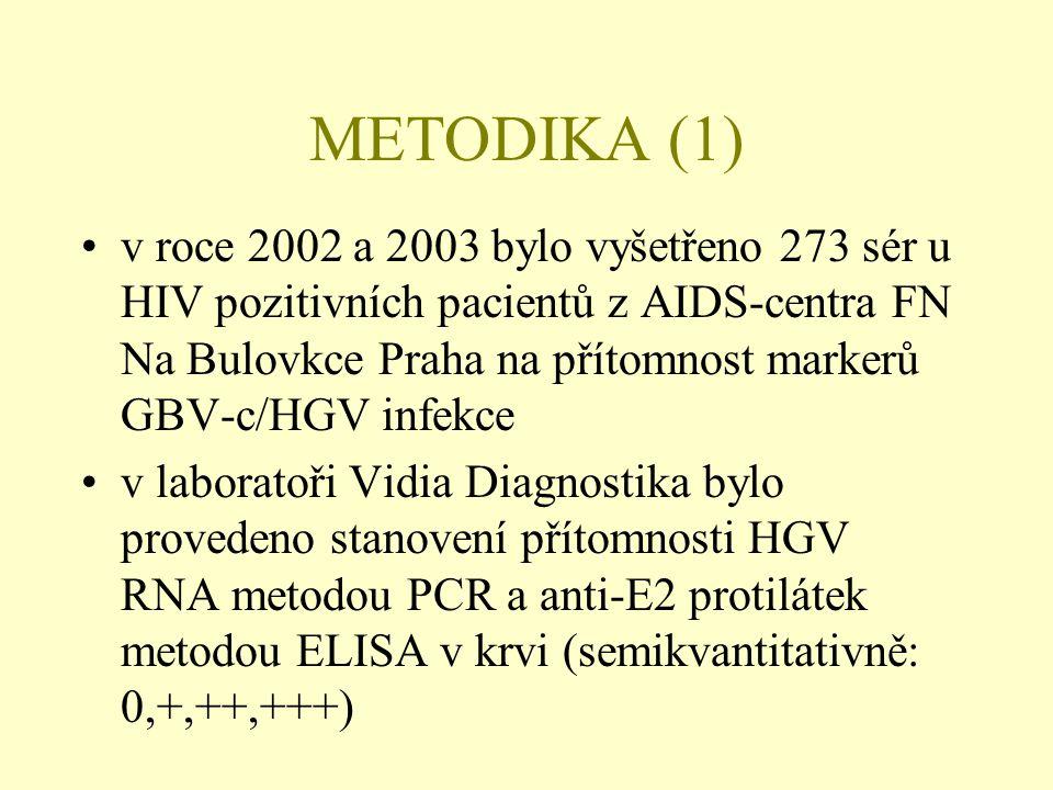 METODIKA (1)