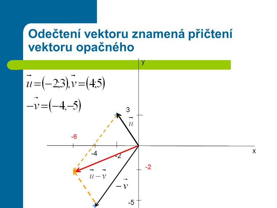 Odečtení vektoru znamená přičtení vektoru opačného