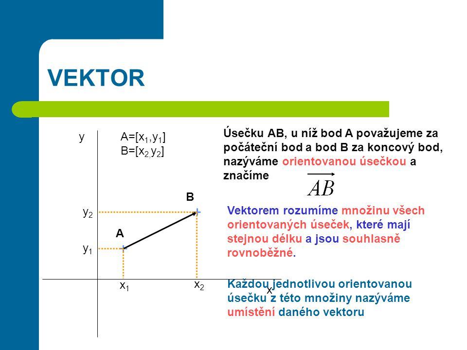 VEKTOR Úsečku AB, u níž bod A považujeme za počáteční bod a bod B za koncový bod, nazýváme orientovanou úsečkou a značíme.