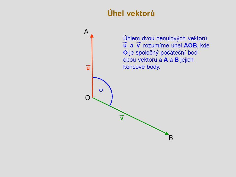 Úhel vektorů A. Úhlem dvou nenulových vektorů u a v rozumíme úhel AOB, kde O je společný počáteční bod obou vektorů a A a B jejich koncové body.