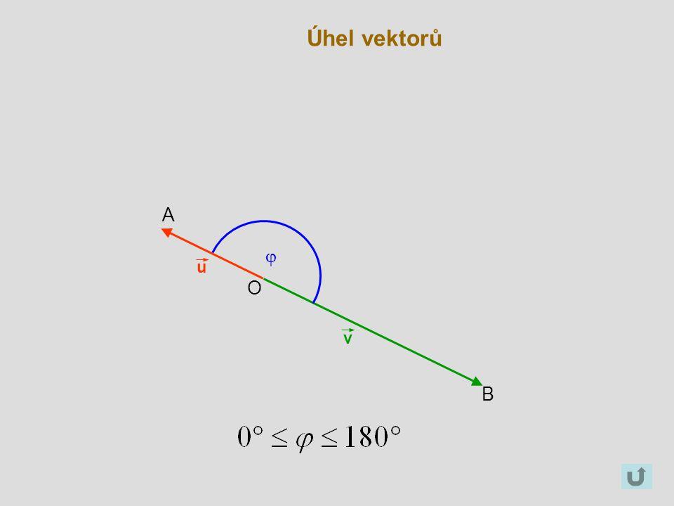 Úhel vektorů A j u O v B