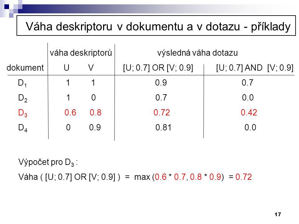 Váha deskriptoru v dokumentu a v dotazu - příklady