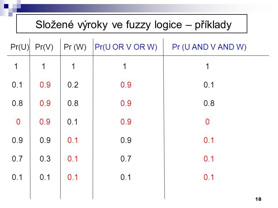 Složené výroky ve fuzzy logice – příklady