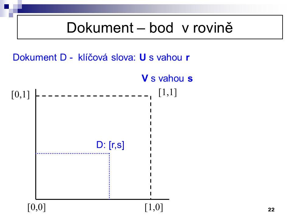 Dokument – bod v rovině Dokument D - klíčová slova: U s vahou r