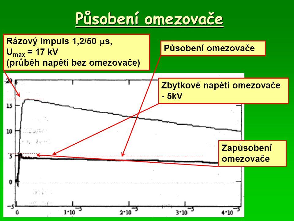 Působení omezovače Rázový impuls 1,2/50 s, Umax = 17 kV