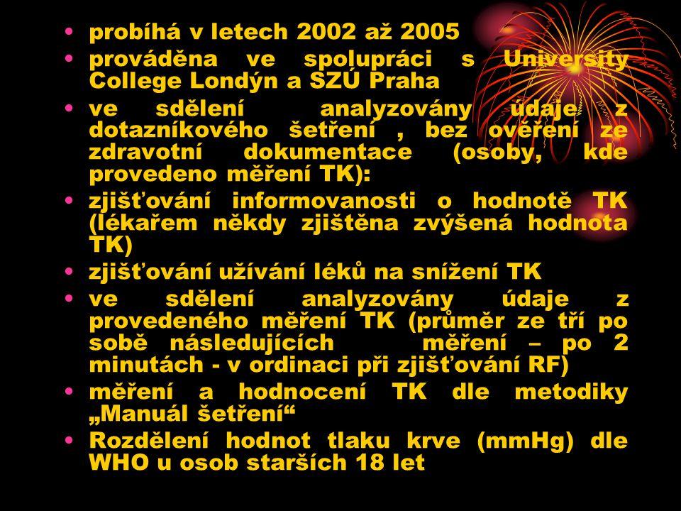 probíhá v letech 2002 až 2005 prováděna ve spolupráci s University College Londýn a SZÚ Praha.