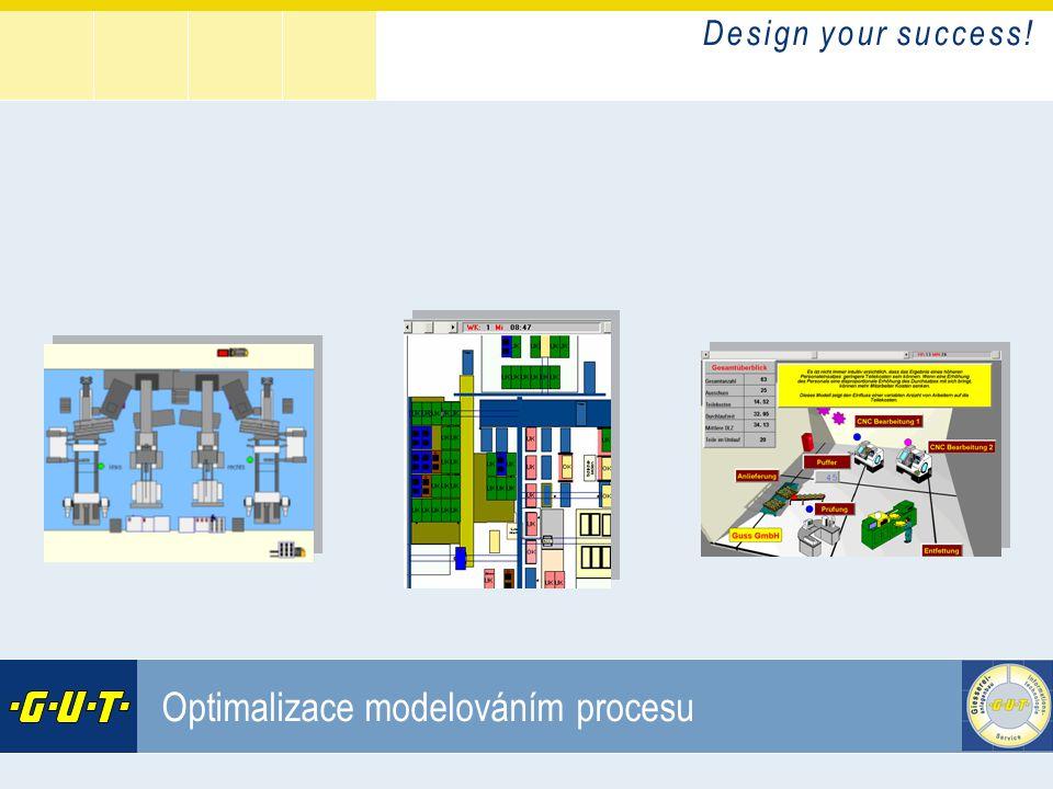 Optimalizace modelováním procesu