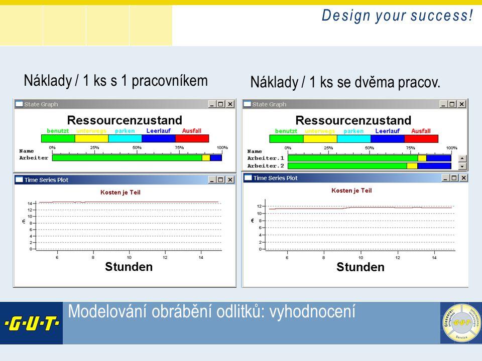 Modelování obrábění odlitků: vyhodnocení