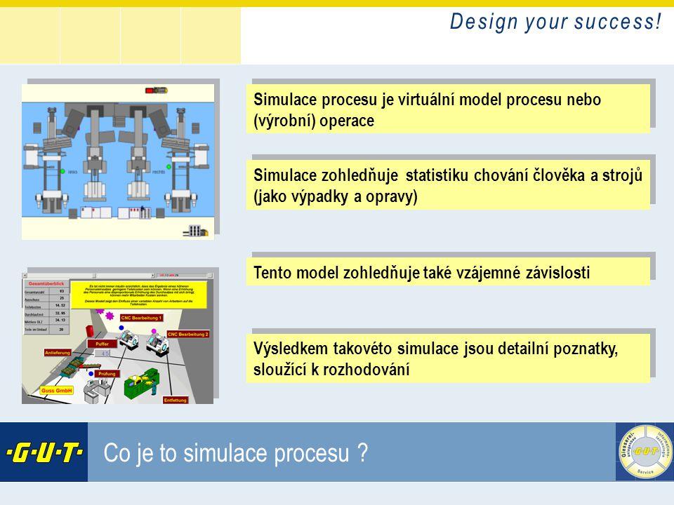 Co je to simulace procesu