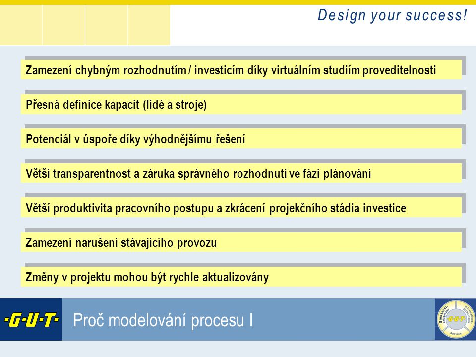 Proč modelování procesu I