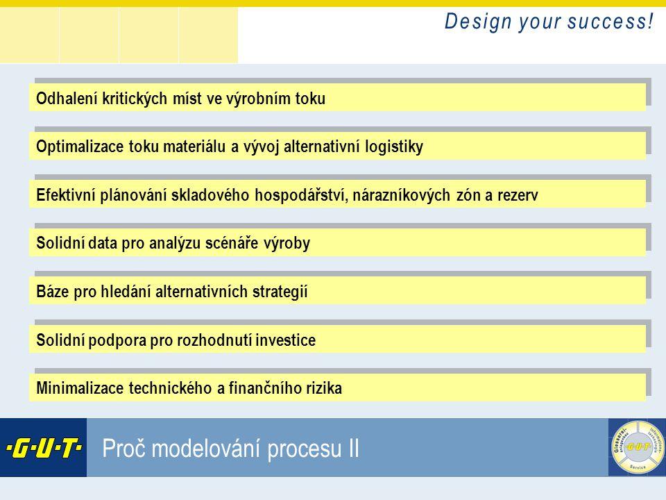 Proč modelování procesu II