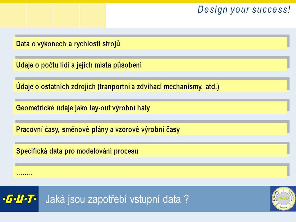 Jaká jsou zapotřebí vstupní data