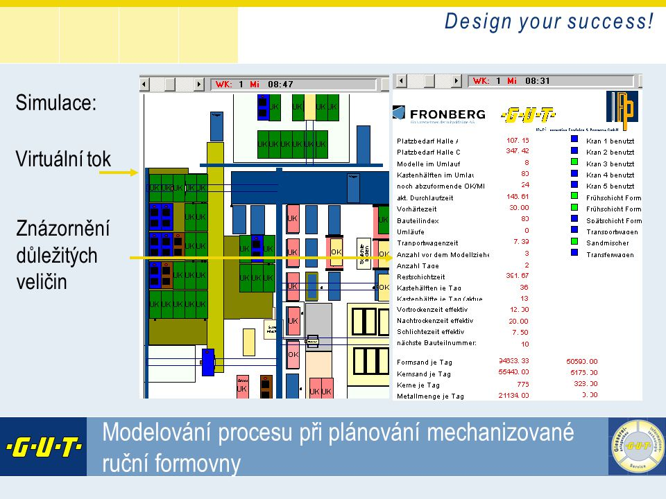 Modelování procesu při plánování mechanizované ruční formovny