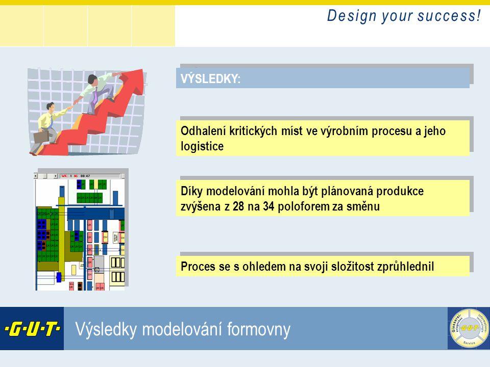 Výsledky modelování formovny