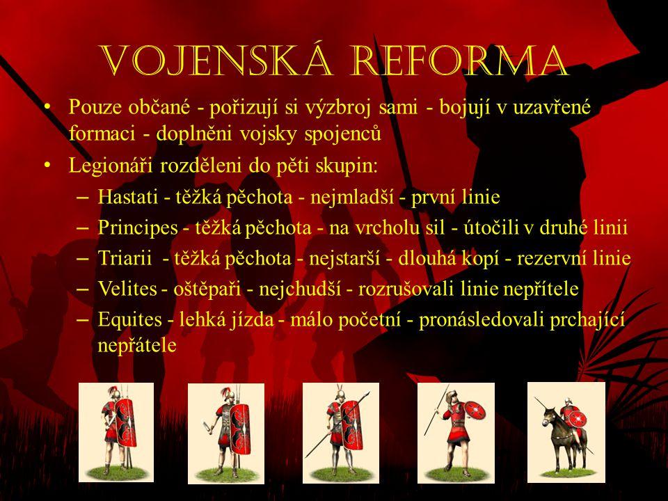 Vojenská reforma Pouze občané - pořizují si výzbroj sami - bojují v uzavřené formaci - doplněni vojsky spojenců.