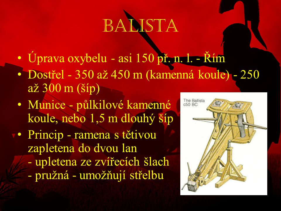 Balista Úprava oxybelu - asi 150 př. n. l. - Řím
