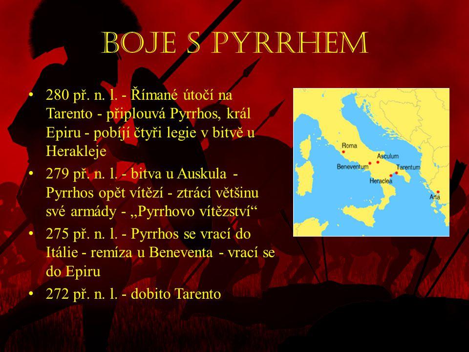 Boje s Pyrrhem 280 př. n. l. - Římané útočí na Tarento - připlouvá Pyrrhos, král Epiru - pobíjí čtyři legie v bitvě u Herakleje.
