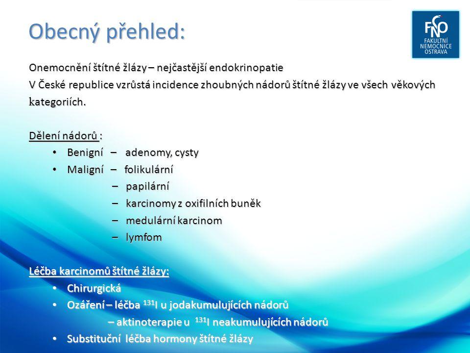 Obecný přehled: Onemocnění štítné žlázy – nejčastější endokrinopatie
