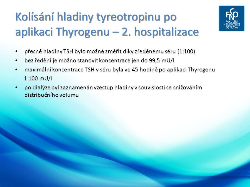 Kolísání hladiny tyreotropinu po aplikaci Thyrogenu – 2. hospitalizace