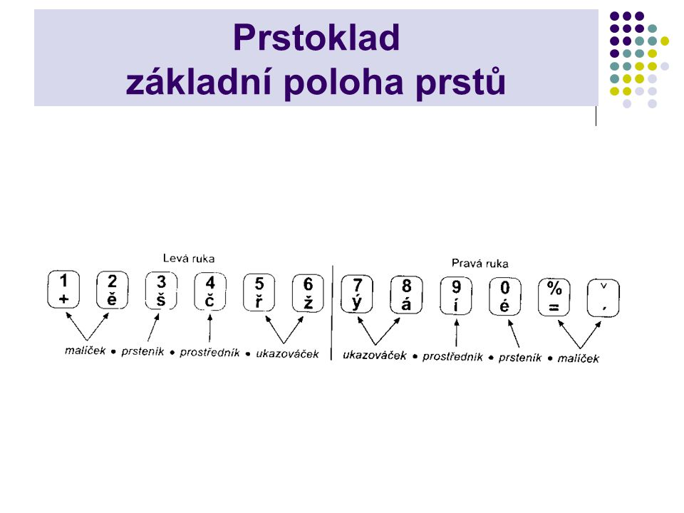 Prstoklad základní poloha prstů