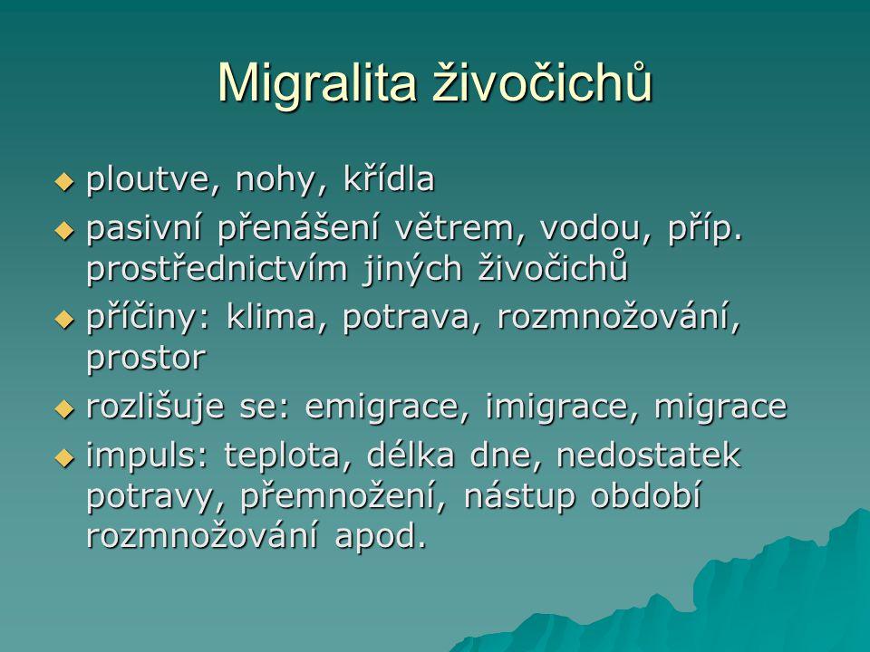 Migralita živočichů ploutve, nohy, křídla