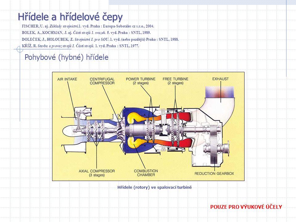 Hřídele (rotory) ve spalovací turbíně