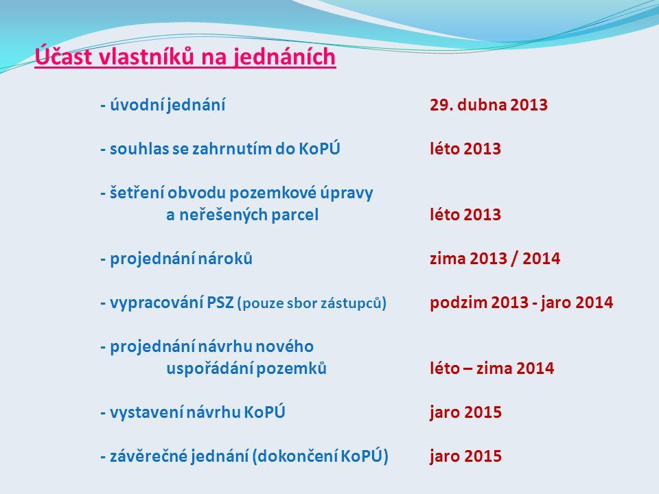 Účast vlastníků na jednáních - úvodní jednání 29. dubna 2013