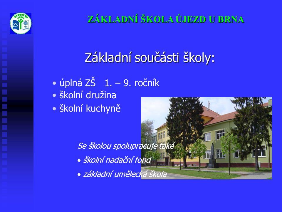 Základní součásti školy: