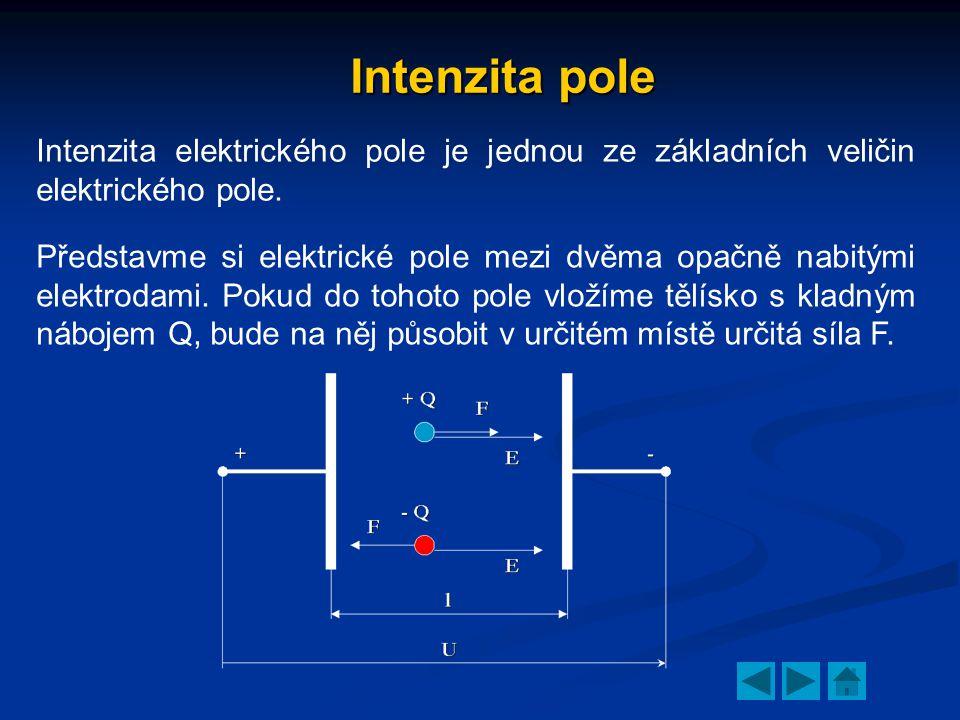 Intenzita pole Intenzita elektrického pole je jednou ze základních veličin elektrického pole.