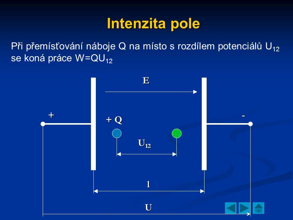 Intenzita pole Při přemísťování náboje Q na místo s rozdílem potenciálů U12 se koná práce W=QU12. E.