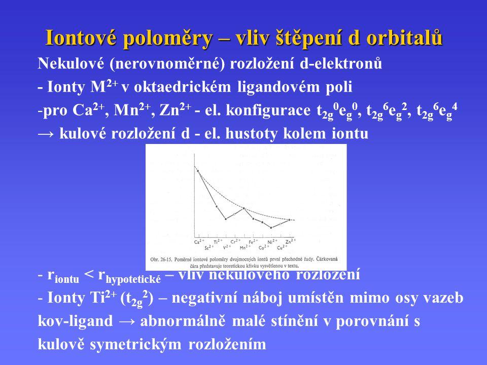 Iontové poloměry – vliv štěpení d orbitalů