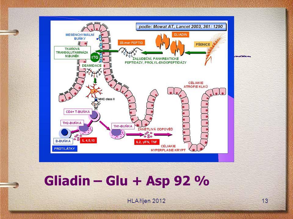Reakce na lepek Gliadin – Glu + Asp 92 % HLA říjen 2012