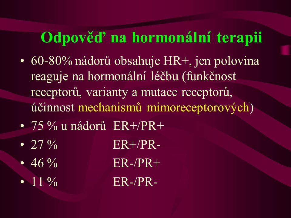 Odpověď na hormonální terapii