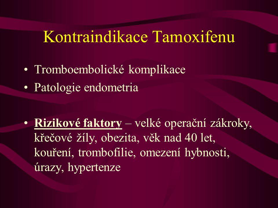 Kontraindikace Tamoxifenu