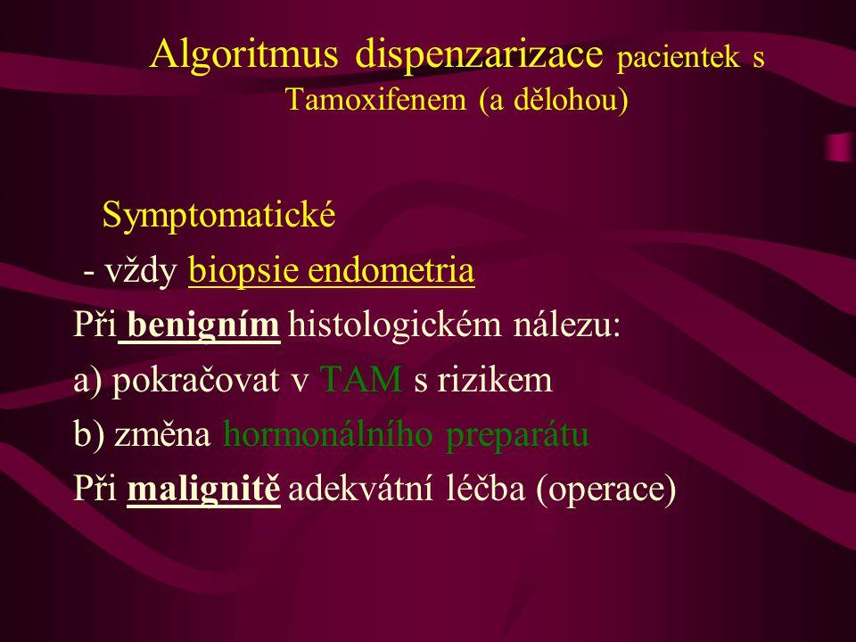 Algoritmus dispenzarizace pacientek s Tamoxifenem (a dělohou)