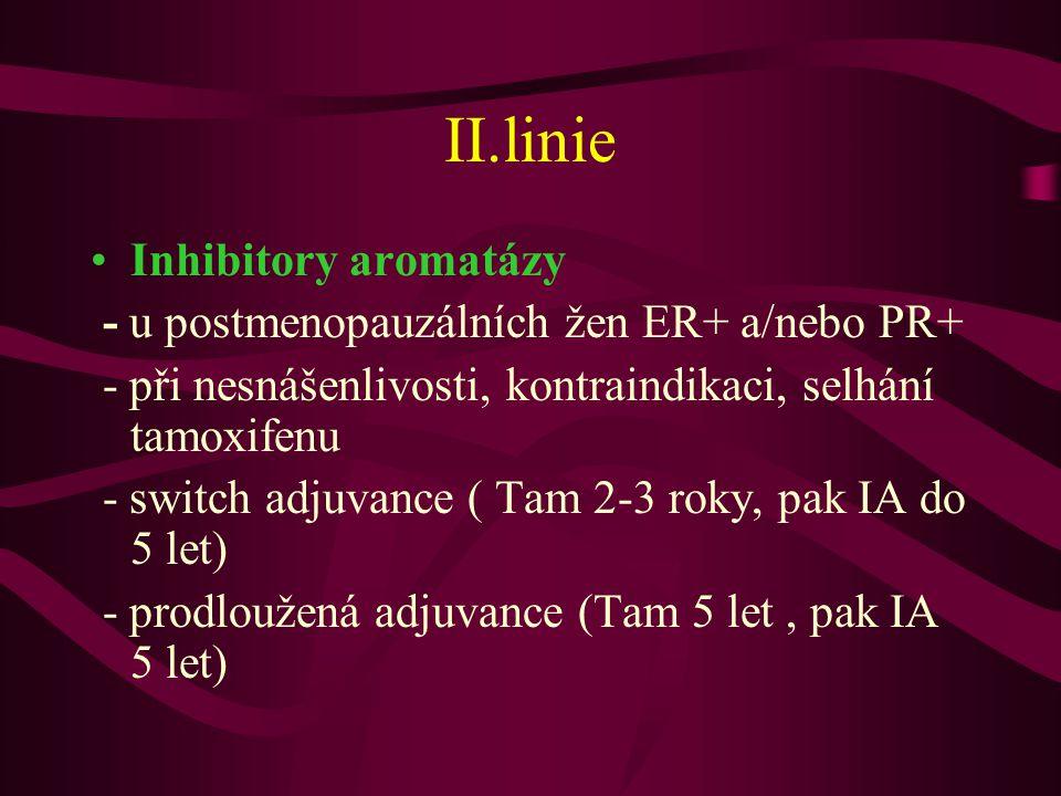 II.linie Inhibitory aromatázy