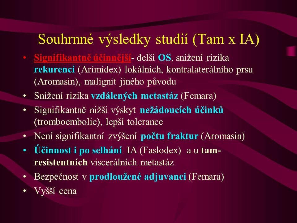 Souhrnné výsledky studií (Tam x IA)