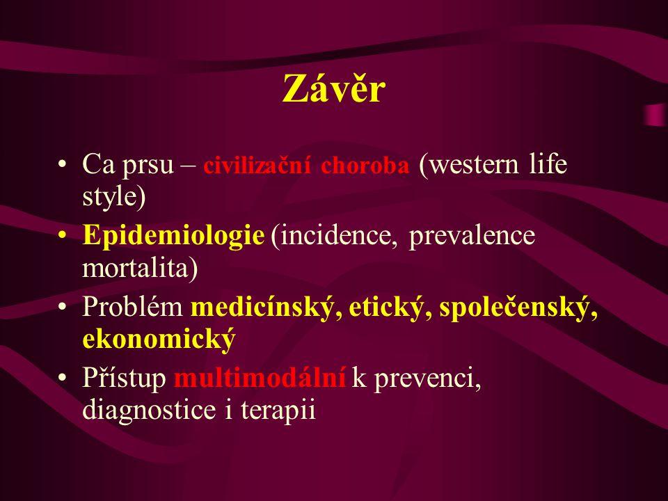 Závěr Ca prsu – civilizační choroba (western life style)